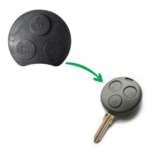 smart kulcs gombsor